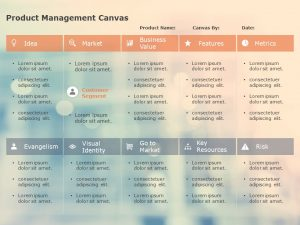 Product Management Canvas Template