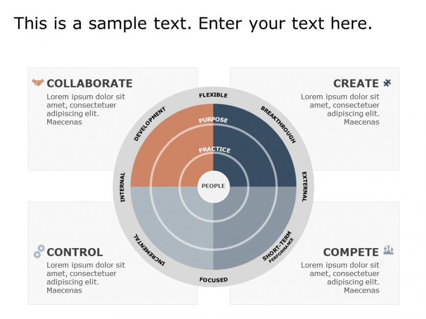 DeDraff's Competing Values Diagram Template