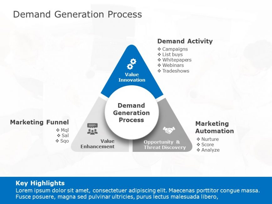 Demand Generation Process Template