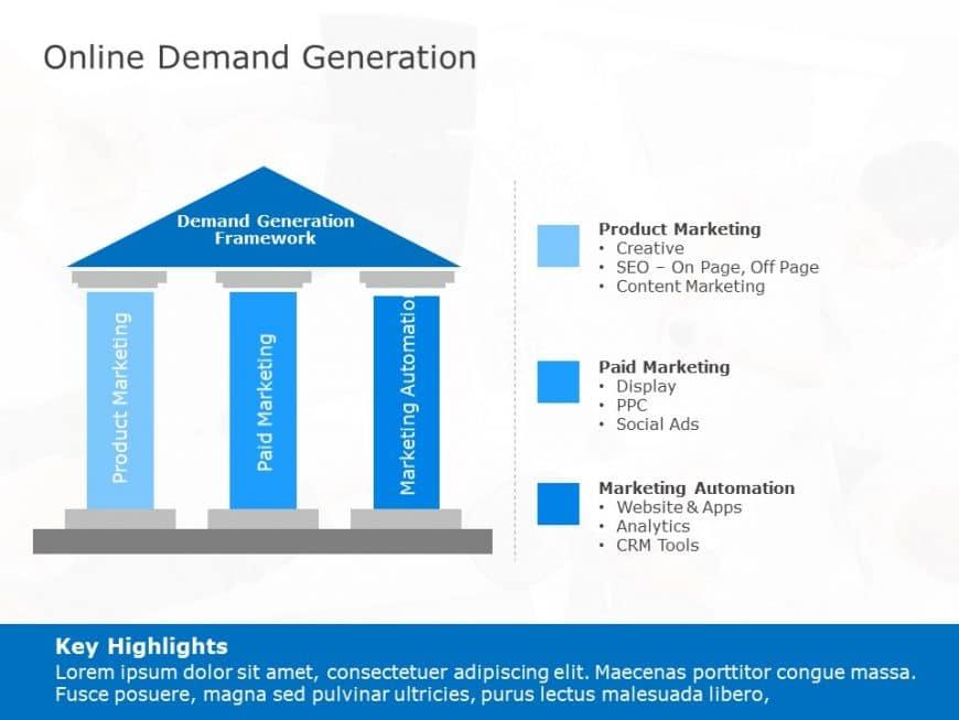 Online Demand Generation Template