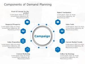 Marketing Demand Planning Template
