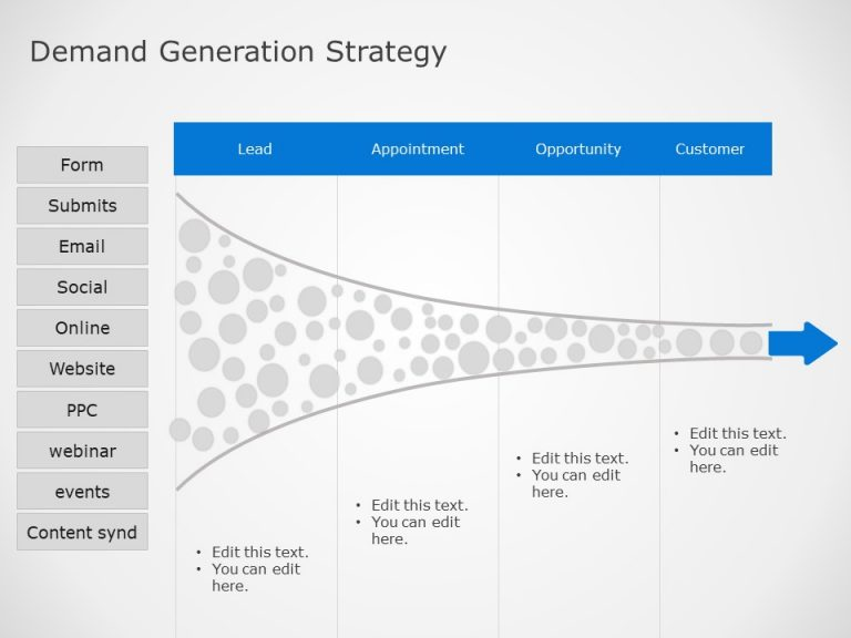 Demand Generation Marketing Funnel