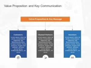 Brand Messaging PowerPoint Template