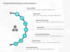 Integrated Marketing Communications Template