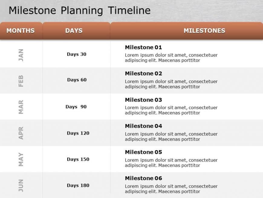 Milestone Planning Template