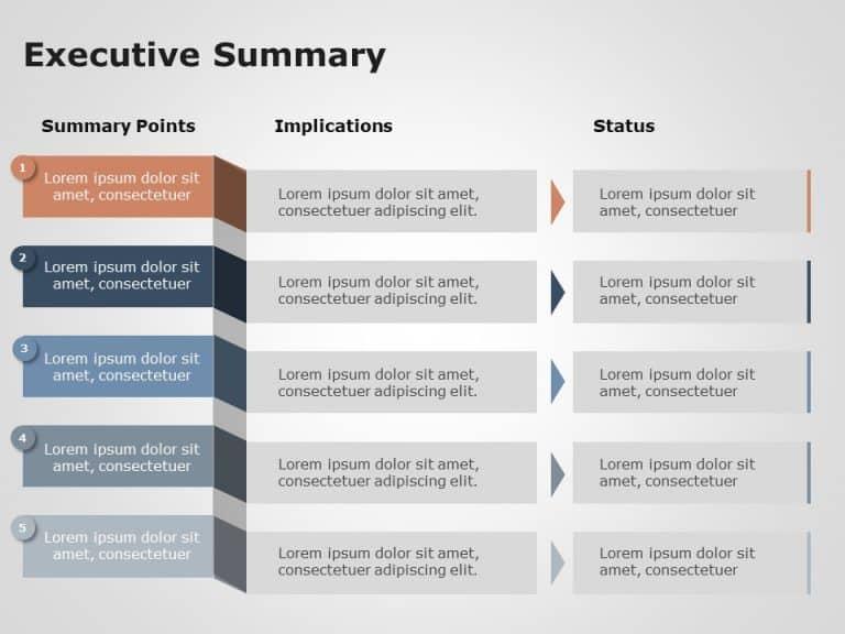Executive Summary Slide Status Update