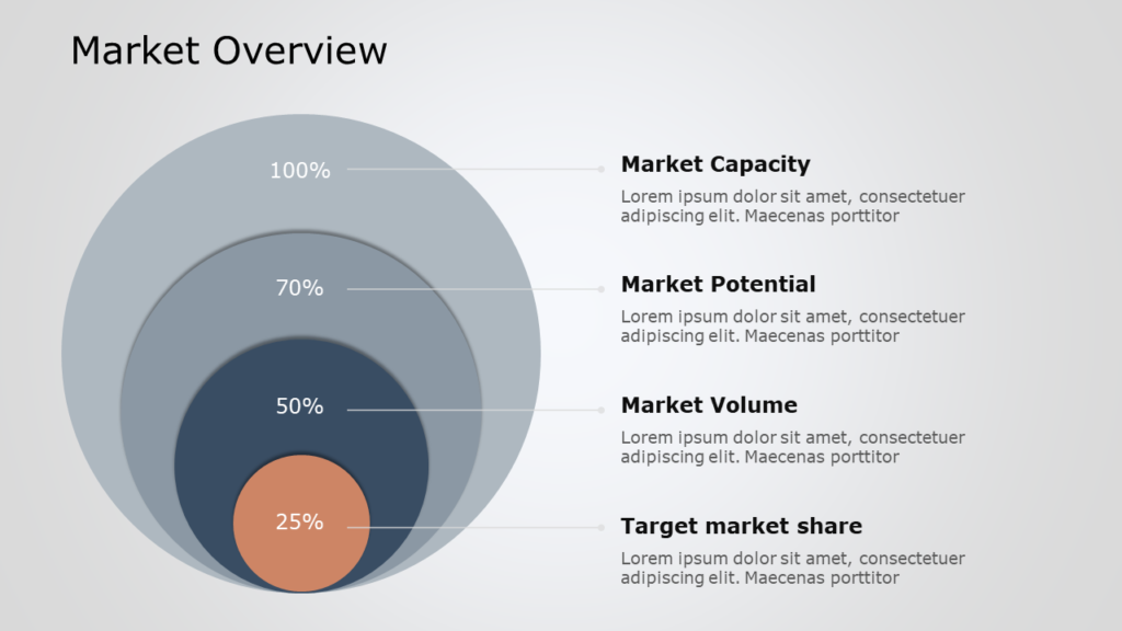 Market Overview PowerPoint Template
