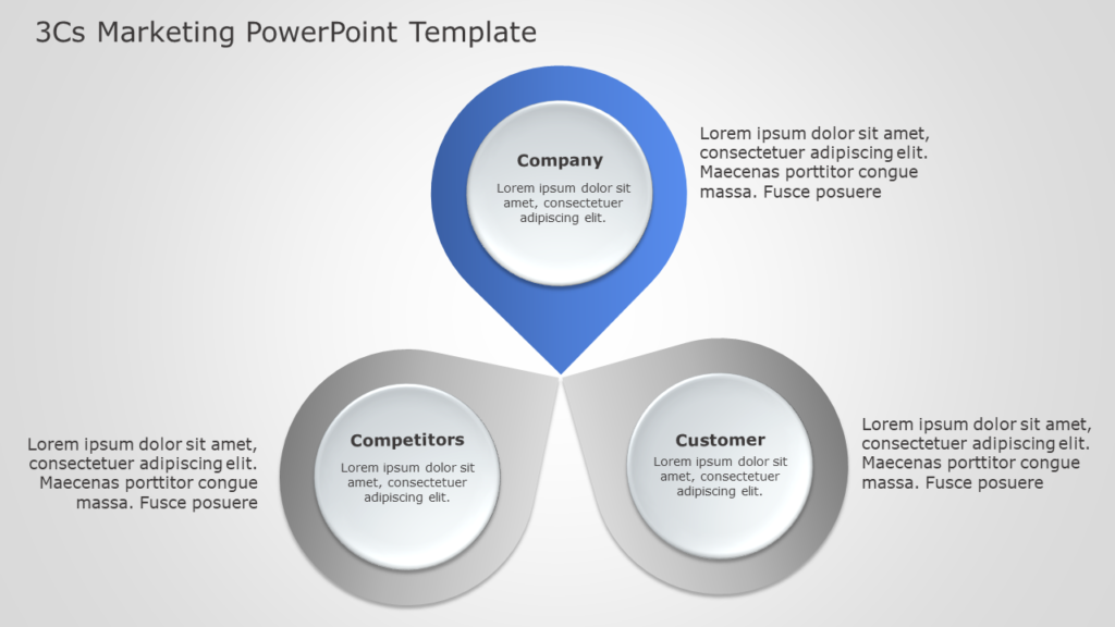 3Cs Marketing PowerPoint Template