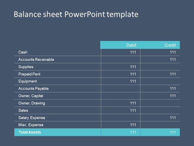 Asset balance sheet powerpoint template