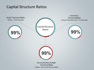 Capital structure ratios powerpoint template