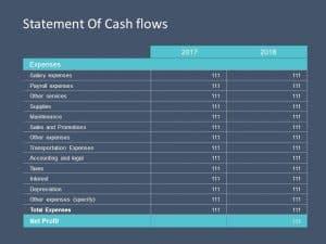 Cash flow statement powerpoint template 3