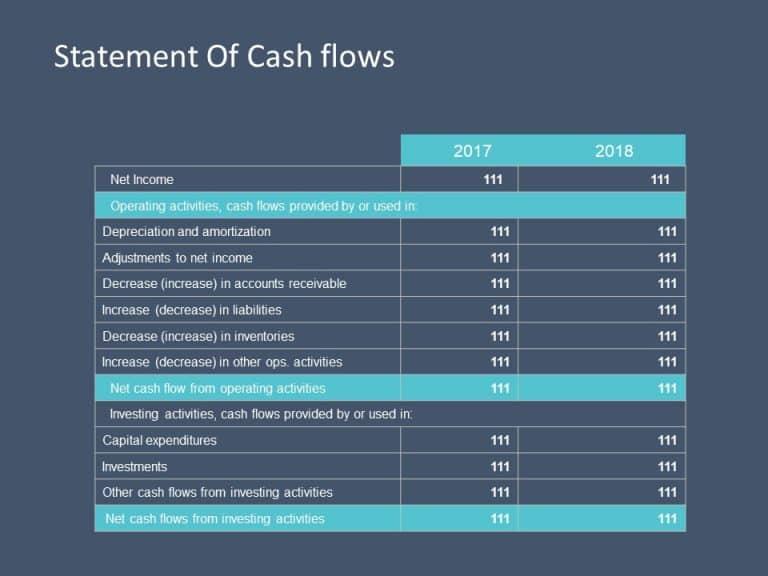 Cash flow statement powerpoint template