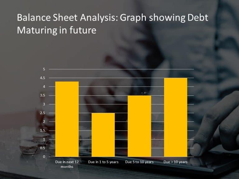 Debt maturation PowerPoint Graph