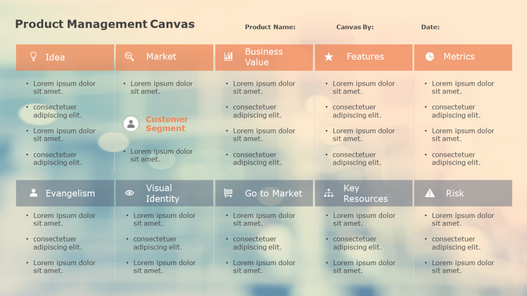 Product Business Model Canvas