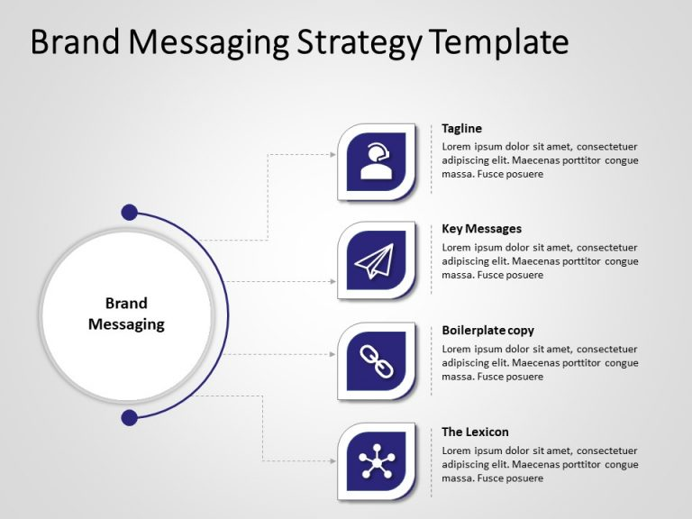 Brand Messaging Strategy PowerPoint Template