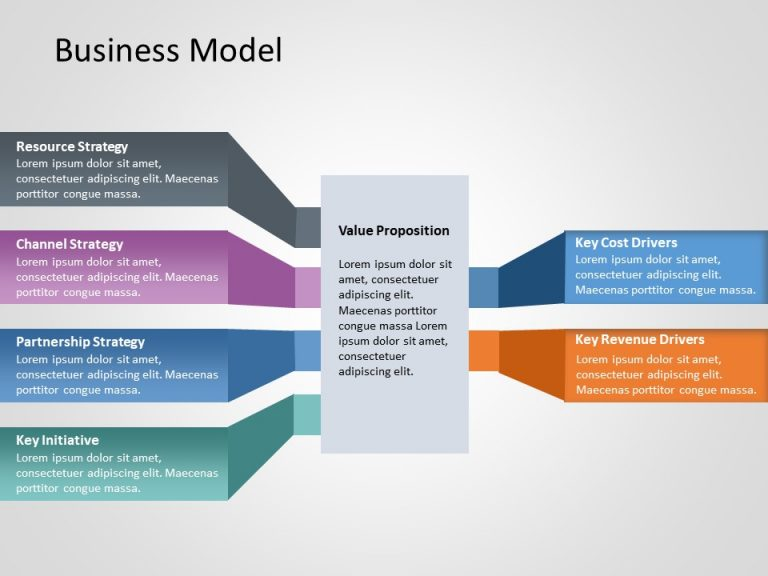 Business Model PowerPoint Template 3