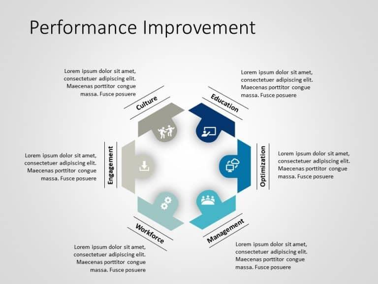 Business Performance Improvement PowerPoint Template 2