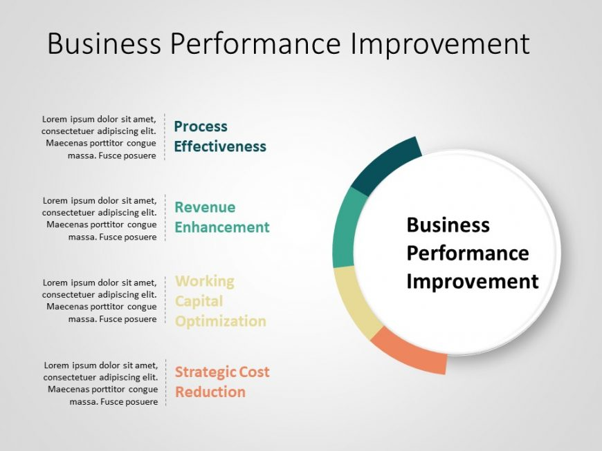 Business Performance Improvement PowerPoint Template 3