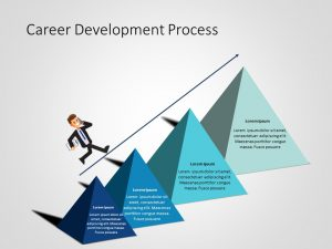 Career Development Process PowerPoint Template 1