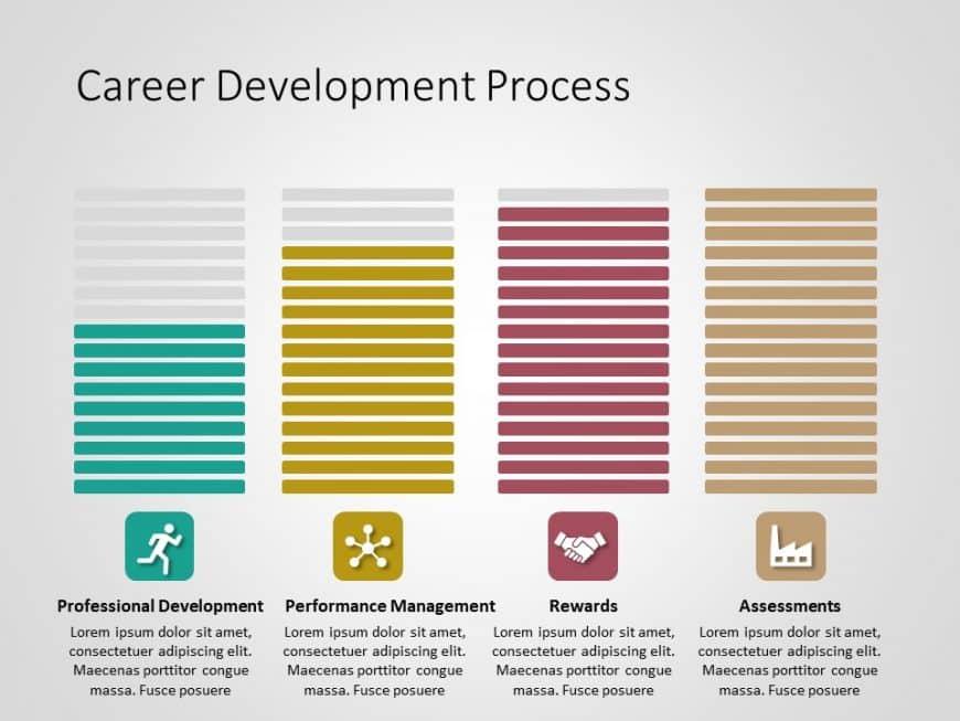 Career Development Process PowerPoint Template 2