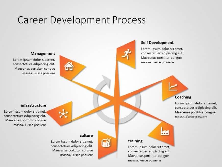 Career Development Process PowerPoint Template 3