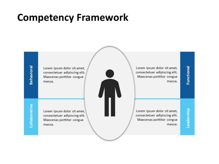 Competency Framework PowerPoint Template 1