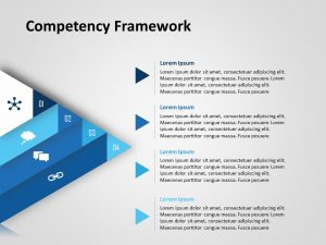 Competency Framework PowerPoint Template 2