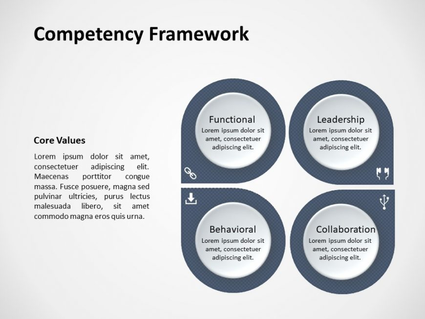 Competency Framework PowerPoint Template 3
