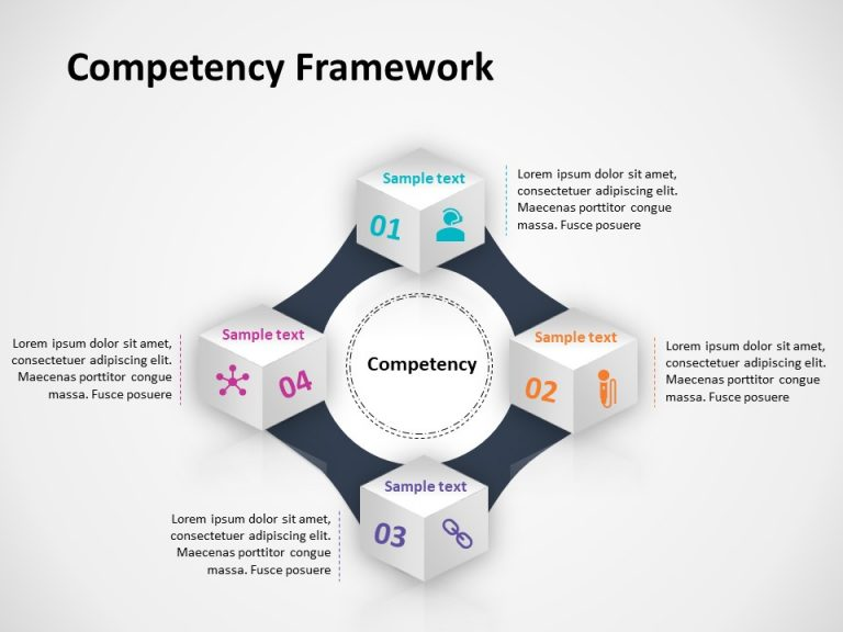 Competency Framework PowerPoint Template