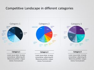 Competitor Analysis Powerpoint Template 12