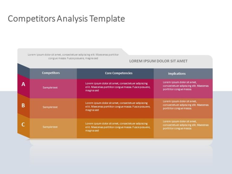 Competitor Analysis Powerpoint Template 15