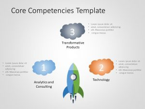 Core Competencies PowerPoint Template 1