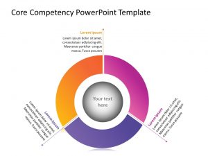 Core Competencies PowerPoint Template 3