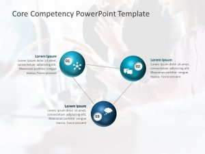 Core Competencies PowerPoint Template 5
