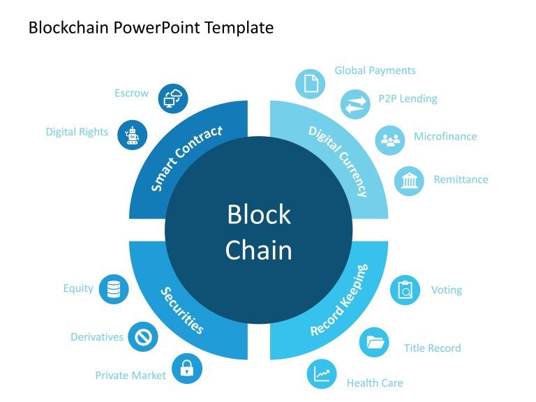 Blockchain PowerPoint Template 2
