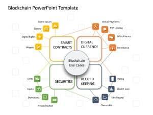 Blockchain PowerPoint Template 3