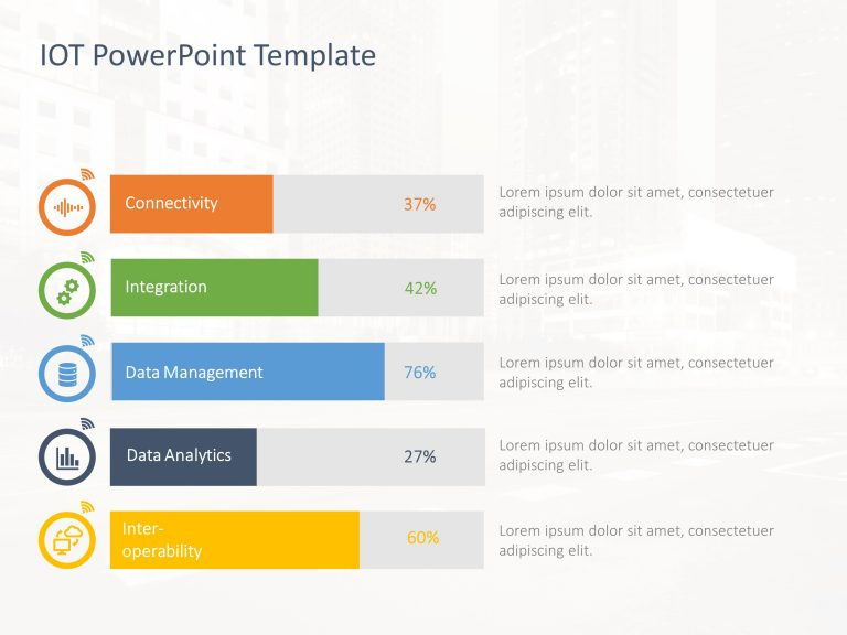 IOT PowerPoint Template 3