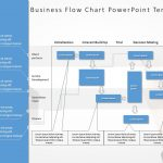 Business Flow Chart PowerPoint Template