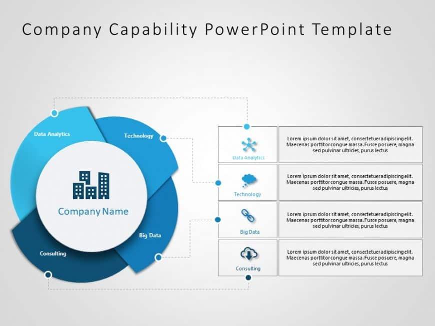 Company Capabilities PowerPoint Template 1
