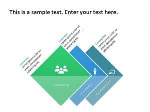 3Cs Marketing PowerPoint Template 10