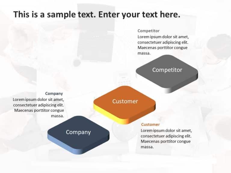 3Cs Marketing PowerPoint Template 11
