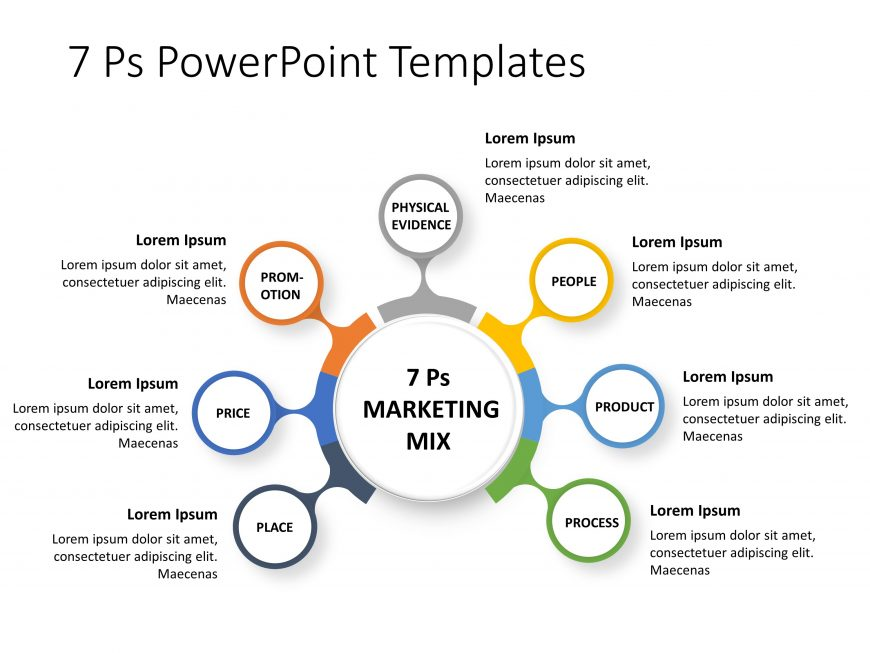 7 P Marketing Mix PowerPoint Template 2