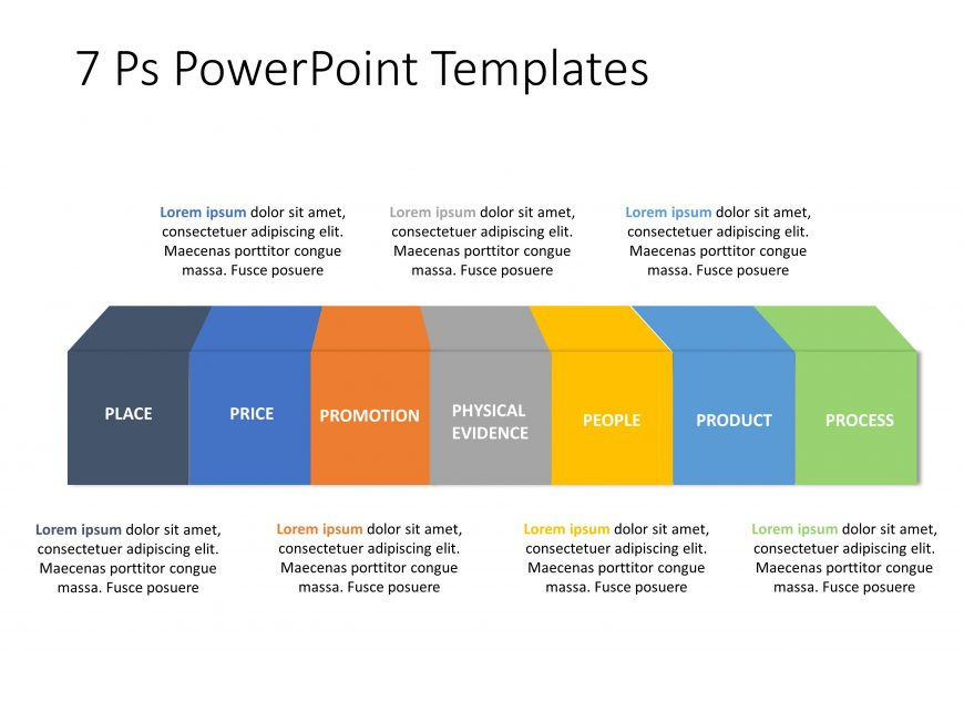 7 P Marketing Mix PowerPoint Template 3