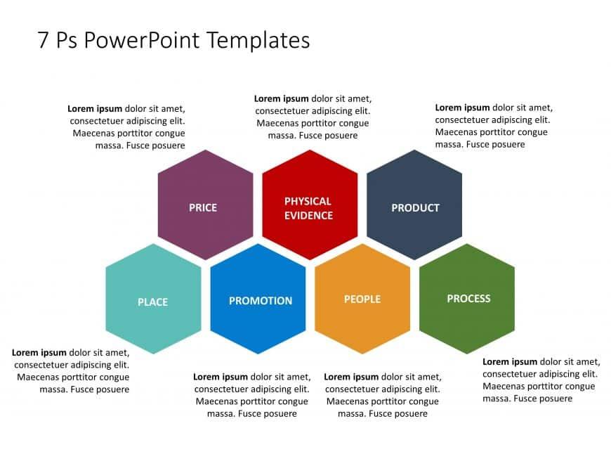 7 P Marketing Mix PowerPoint Template 4