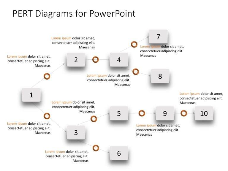 Pert Chart Powerpoint Template 3