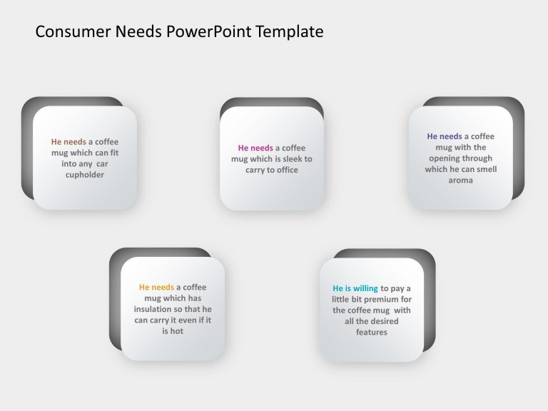 Consumer Needs PowerPoint Template 2