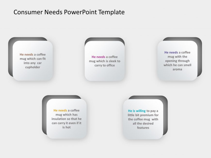 Consumer Needs PowerPoint Template 2