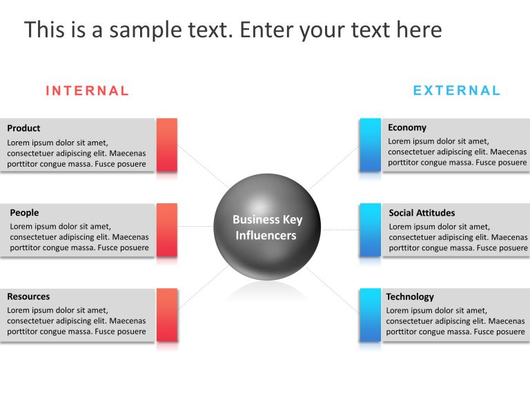 Internal External Factors PowerPoint Template