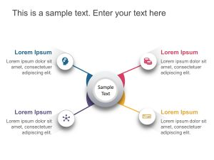 4 Steps Circular Product Features