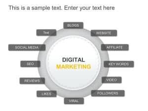 Digital Marketing Strategy Infographics